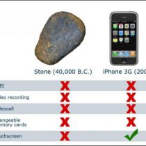 Esas odiosas comparaciones
